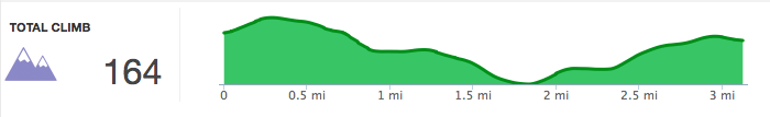New Hope Harvest Classic 5K elevation profile